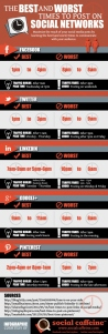 Best Times to Share Social Media