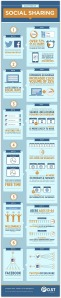 Social_Sharing_Myths_Infographic