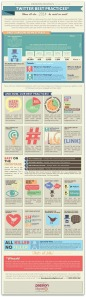 Twitter Best Practices_Infographic