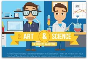 Art_Science_Content_Marketing_Infographic_crop