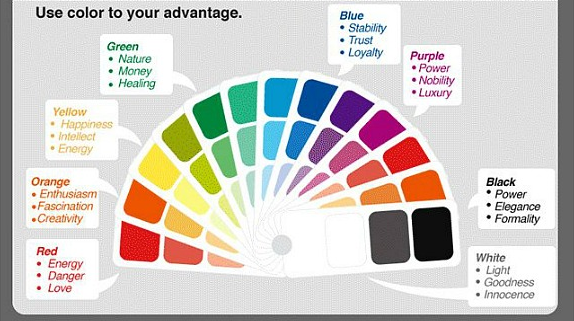 Colors for Infographics