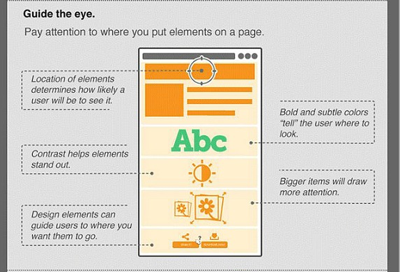 Elements to an Infographic