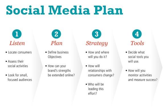 social_media_plan.jpg