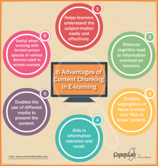 advantages-of-elearning-content-chunking-infographic.png